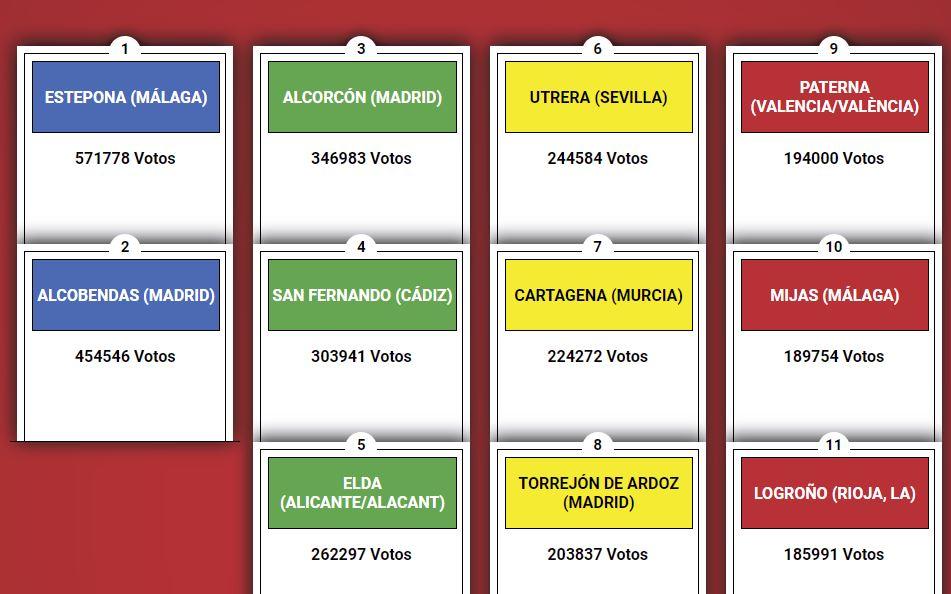 Ponferrada formará parte del próximo tablero de Monopoly España 2