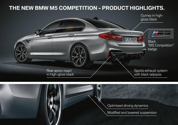 El nuevo BMW M5 Competition 2