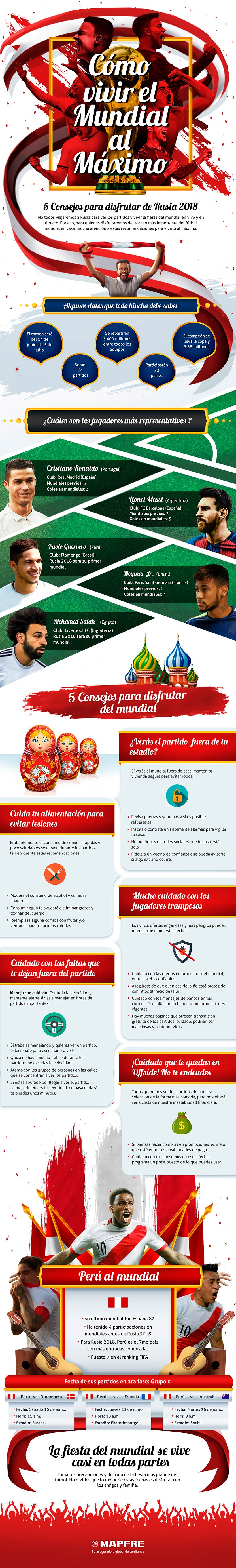 Infografía: Tips para vivir el Mundial de Rusia al máximo 2