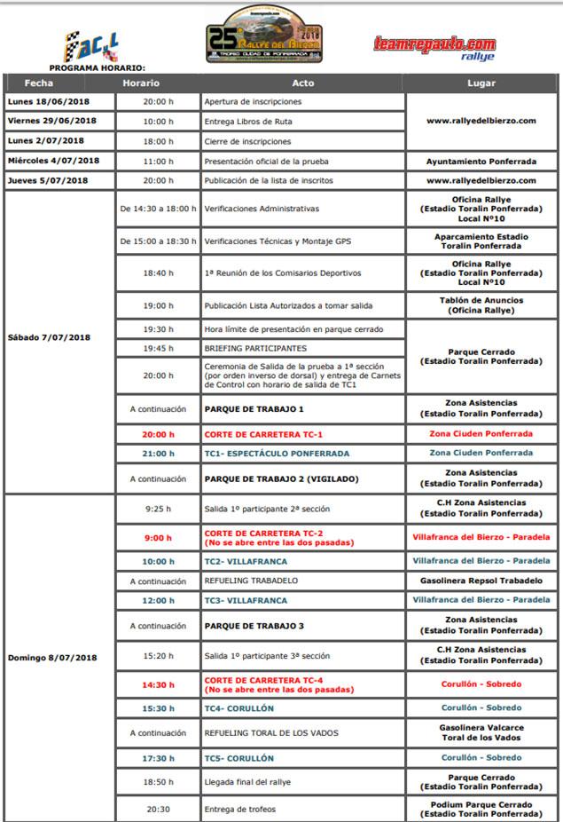 XXV edición del Rallye del Bierzo 2