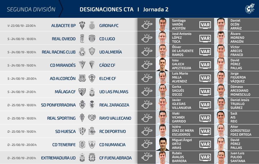 SD Ponferradina - Real Zaragoza Horario, dónde y cómo ver el partido 1