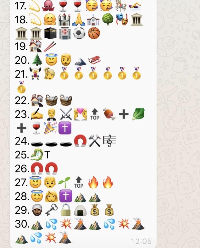 El reto viral para adivinar los nombres de pueblos del Bierzo escritos con Emojis 3
